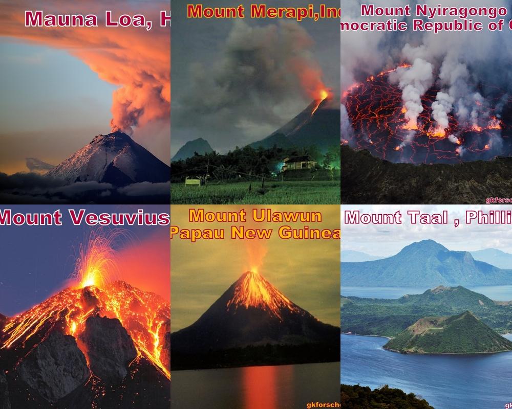 Top 7 Active Volcanoes on Earth. – GK For School Kids