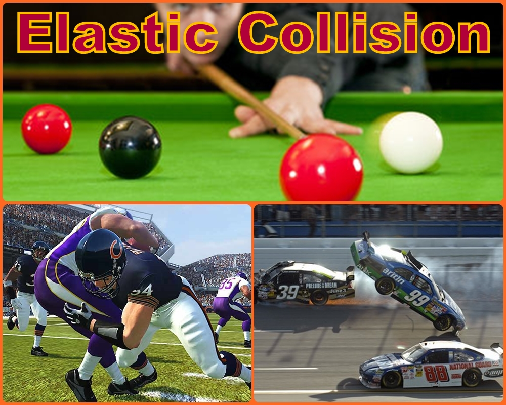 Elastic Collision Gk For School Kids